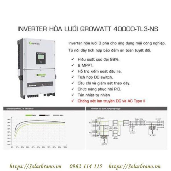 Bộ chuyển đổi inverter Growatt 40000 TL3-NSE 3 pha