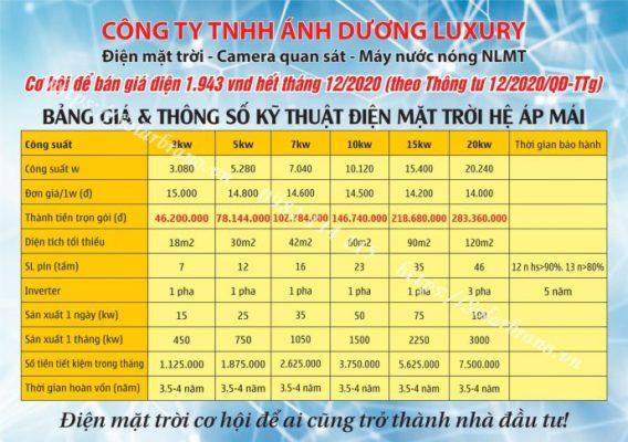 bảng giá Điện Mặt Trời An Minh Kien Giang
