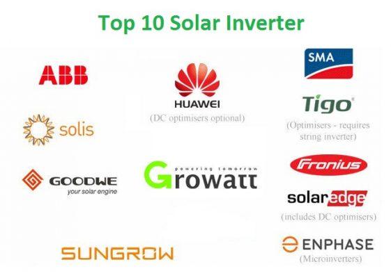 Top 10 thương hiệu inverter